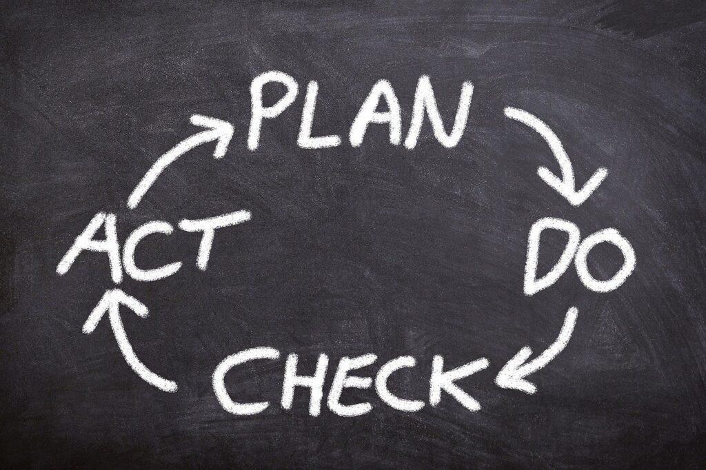 plan, do, check